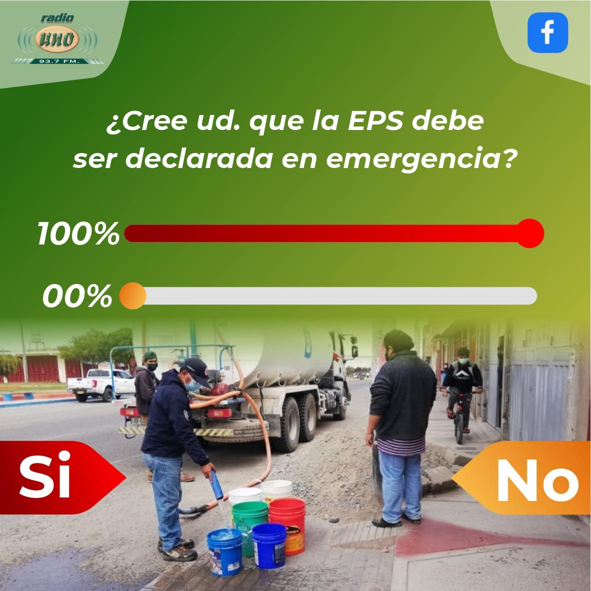 ¿Cree ud. que la EPS debe ser declarada en emergencia?
